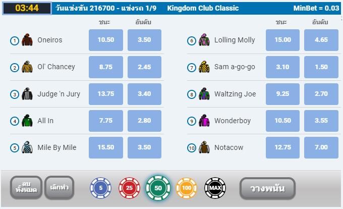 click2sbobet horse racing 05