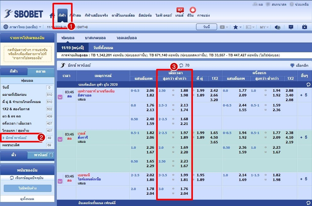 click2sbobet under over 01